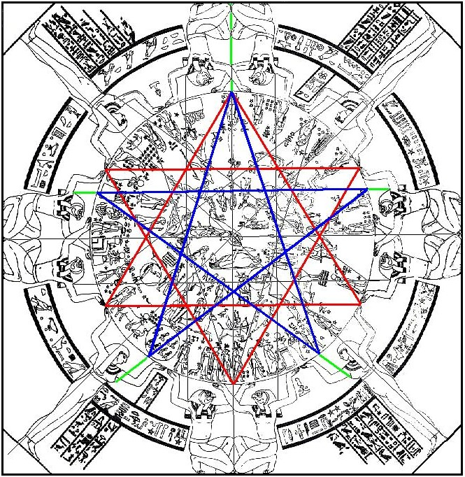 The Hidden Geometry Of The Zodiac In The Temple Of Hathor